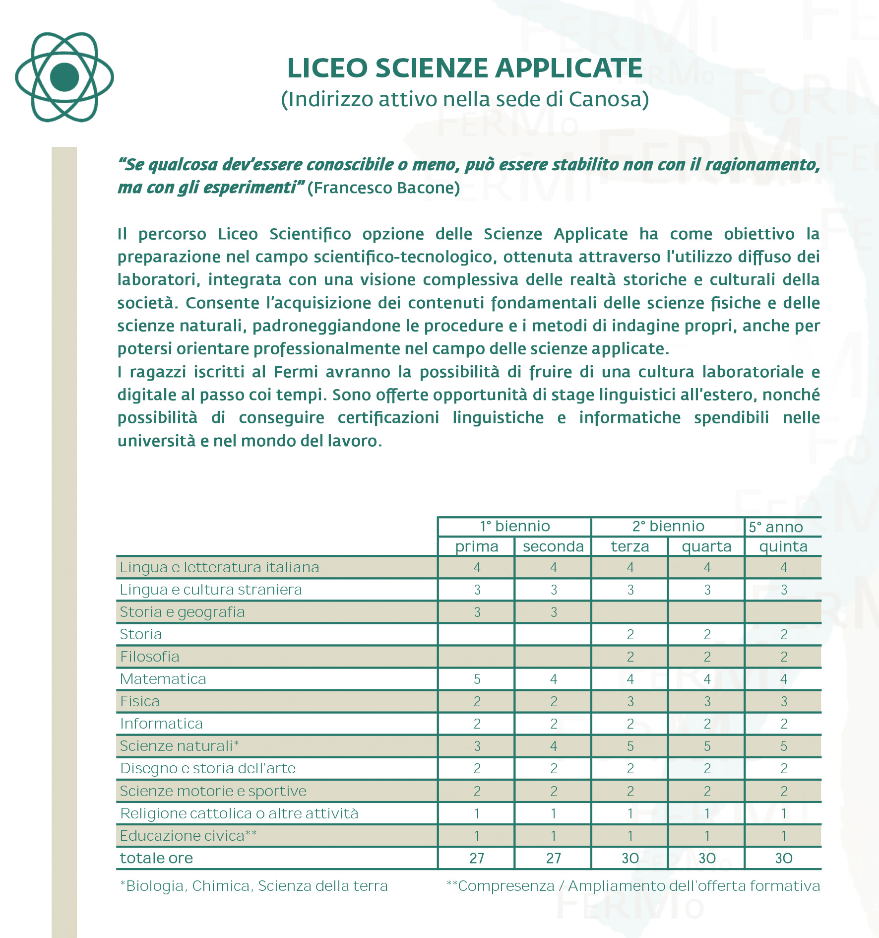 scienze applicate Canosa